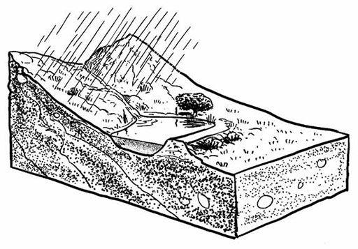 Balsa - Obtención agua lluvia