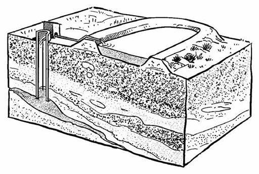 Balsa - Agua subterránea